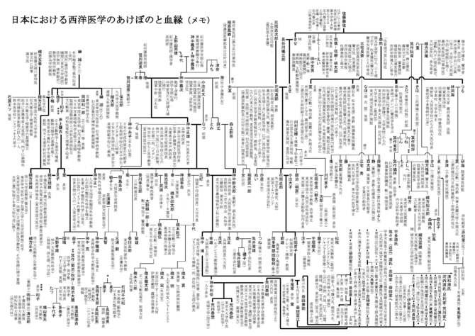 幕末・明治の古写真について語るスレYouTube動画>71本 ->画像>1208枚